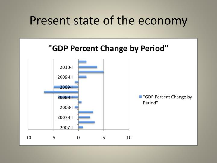 Present state of the economy
