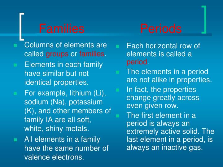 Columns of elements are called