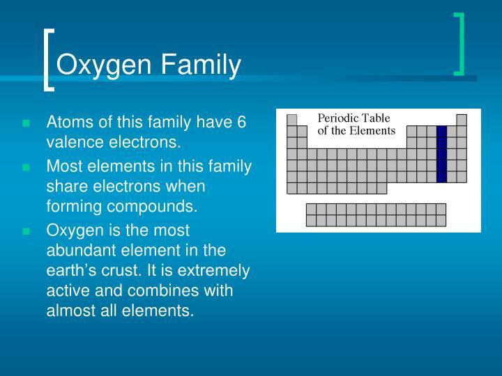Oxygen Family