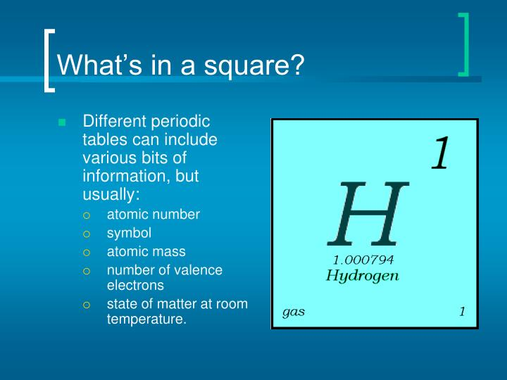 What's in a square?