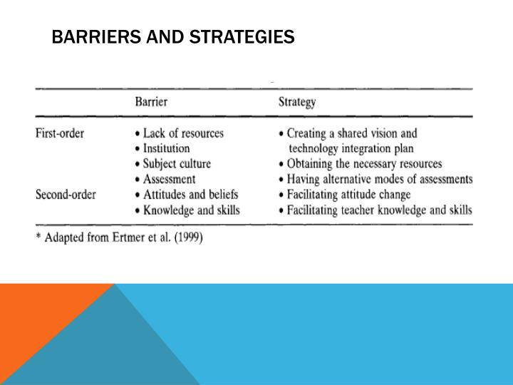 Barriers and Strategies