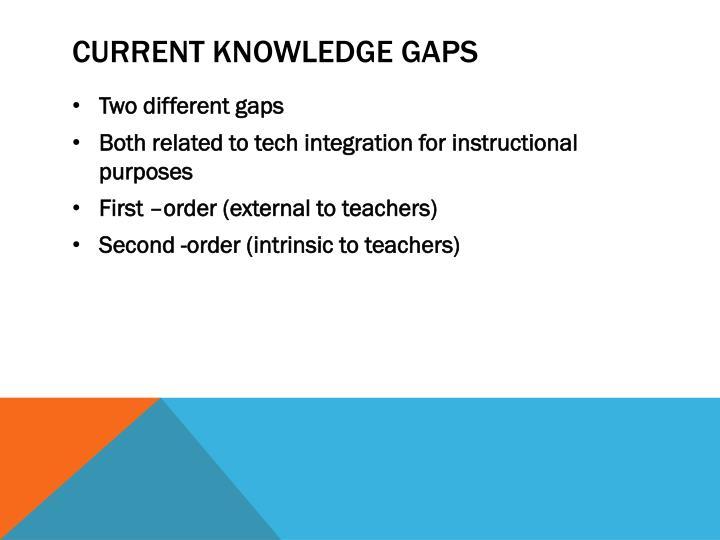 Current knowledge gaps
