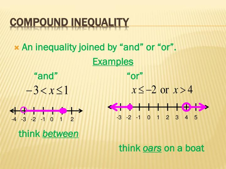 """An inequality joined by """"and"""" or """"or""""."""