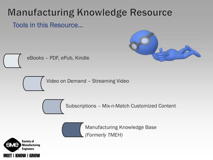 Manufacturing Knowledge Resource