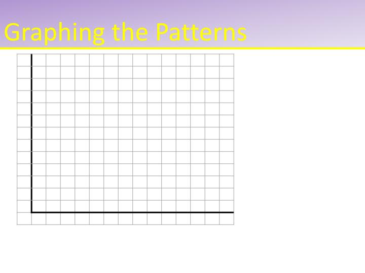 Graphing the Patterns