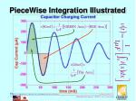 piecewise integration illustrated