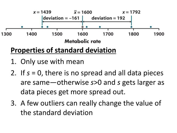 Properties of standard deviation