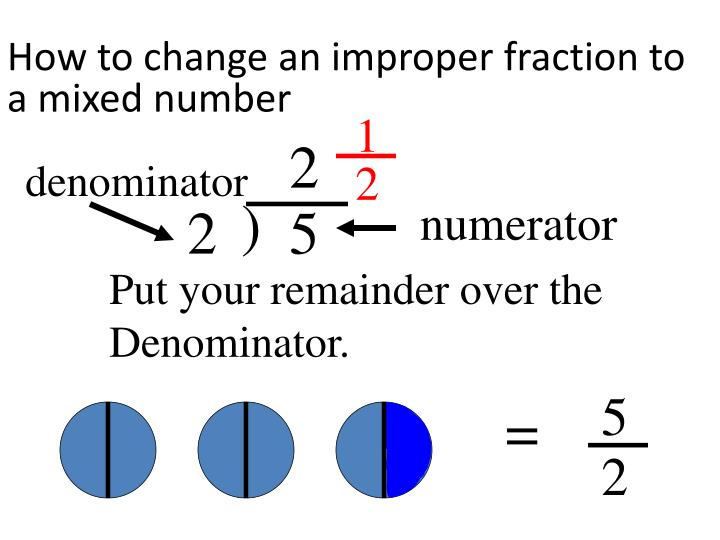 Ppt Converting Improper Fraction To Mixed Numbers