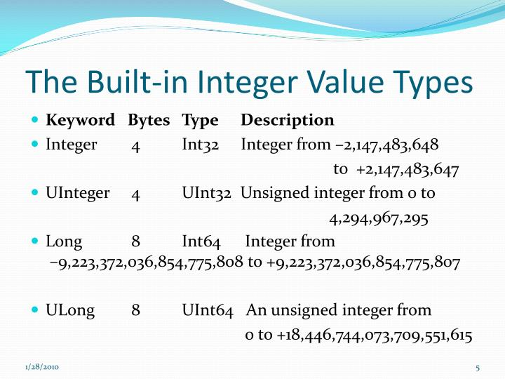The Built-in Integer Value Types