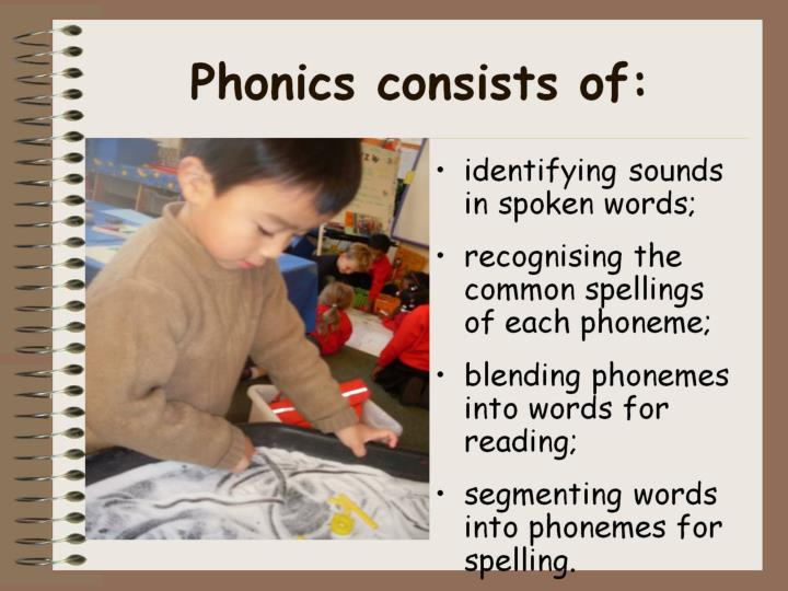 Phonics consists of: