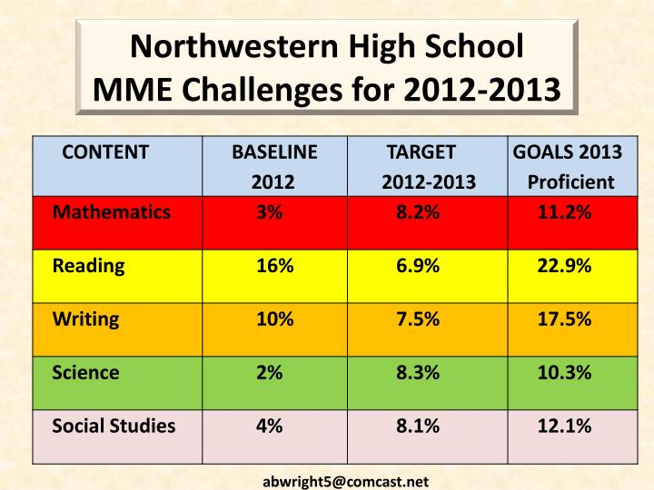 northwestern high school mme challenges for 2012 2013 n.