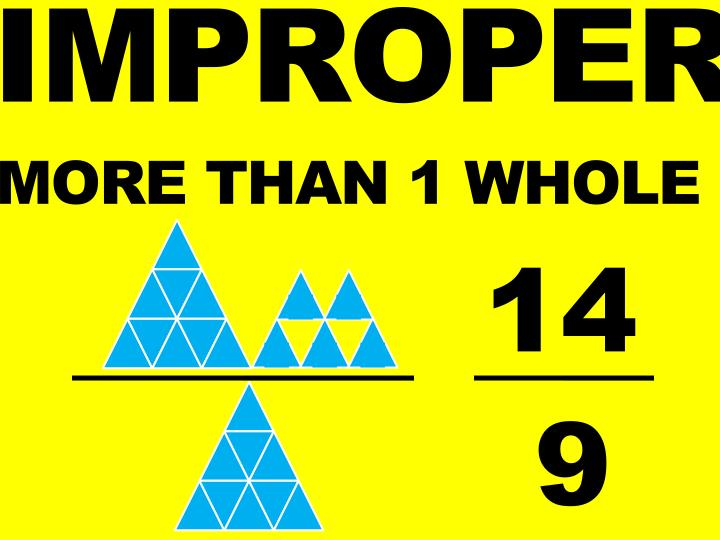 Improper