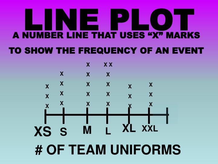 LINE PLOT