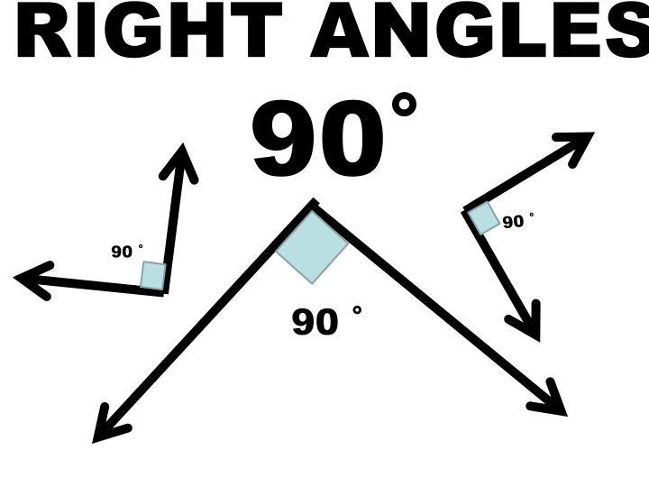 RIGHT ANGLES