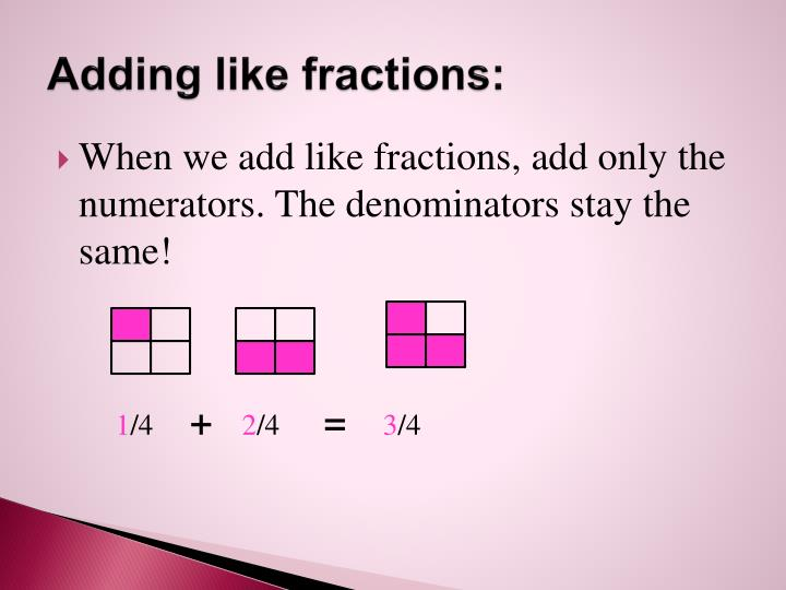 Adding like fractions: