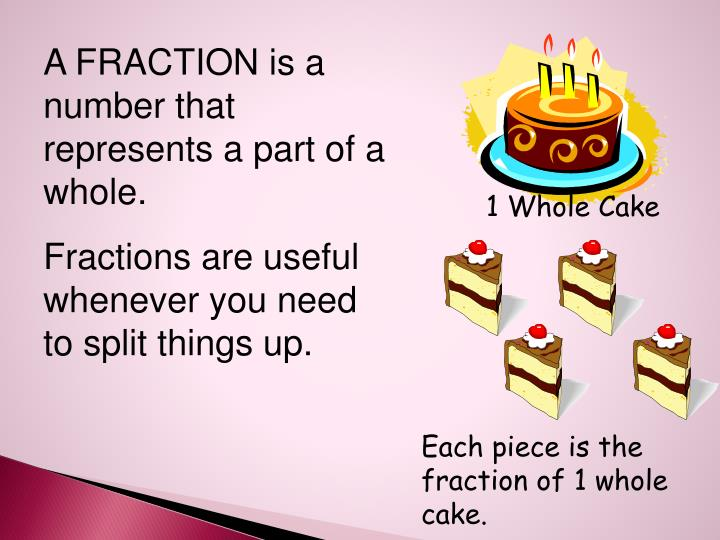 A FRACTION is a number that represents a part of a whole.