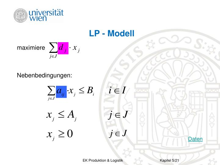 LP - Modell