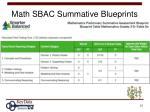math sbac summative blueprints