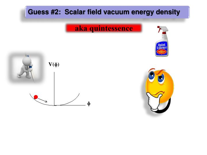 Guess #2:  Scalar field vacuum energy density