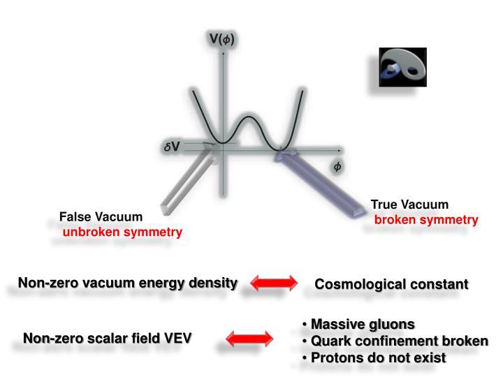 True Vacuum