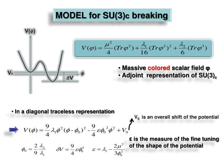 MODEL for SU(3)