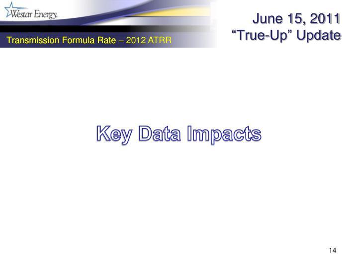 June 15, 2011