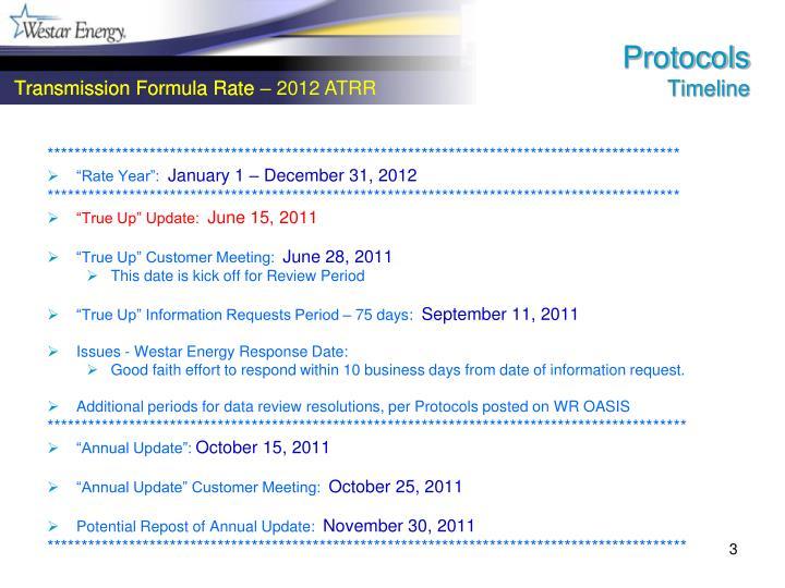 Protocols timeline