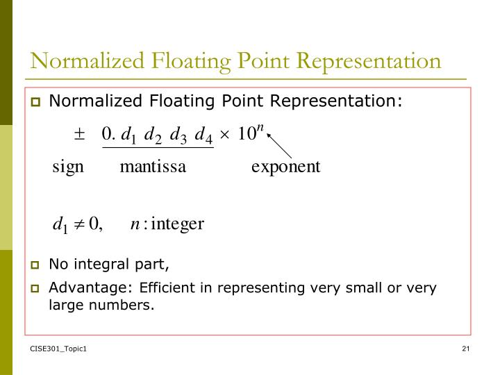 Normalized Floating Point Representation