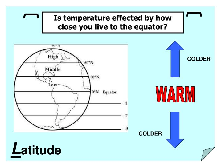 Is temperature effected by how close you live to the equator?