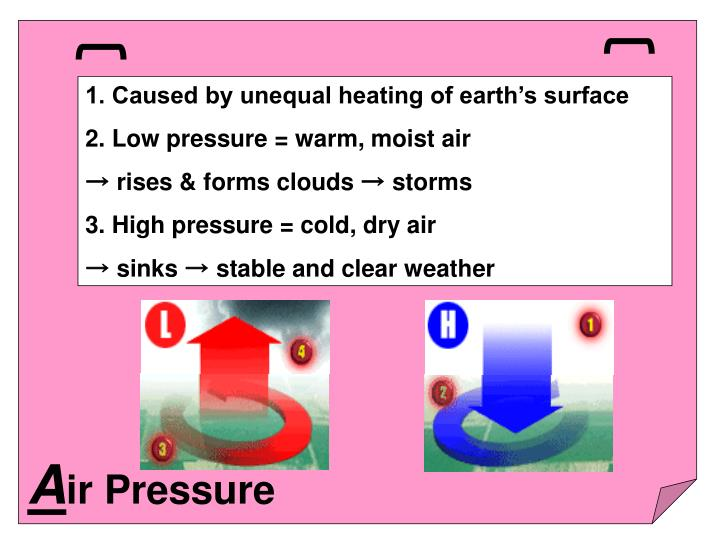 1. Caused by unequal heating of earth's surface