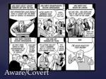 aware covert