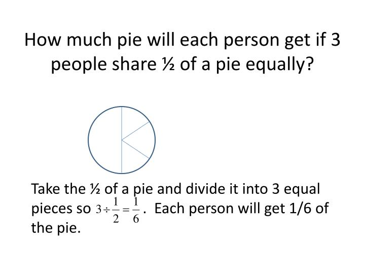 How much pie will each person get if 3 people share ½ of a pie equally?
