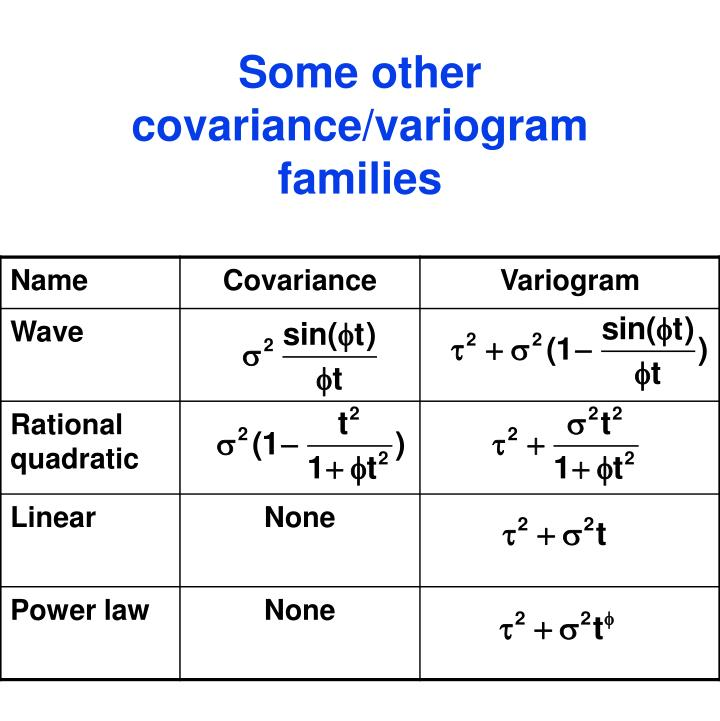 Some other covariance/variogram families
