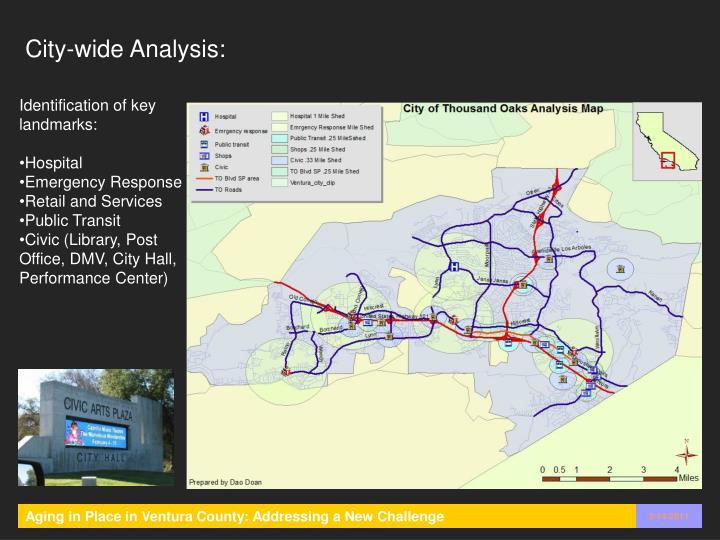 City-wide Analysis: