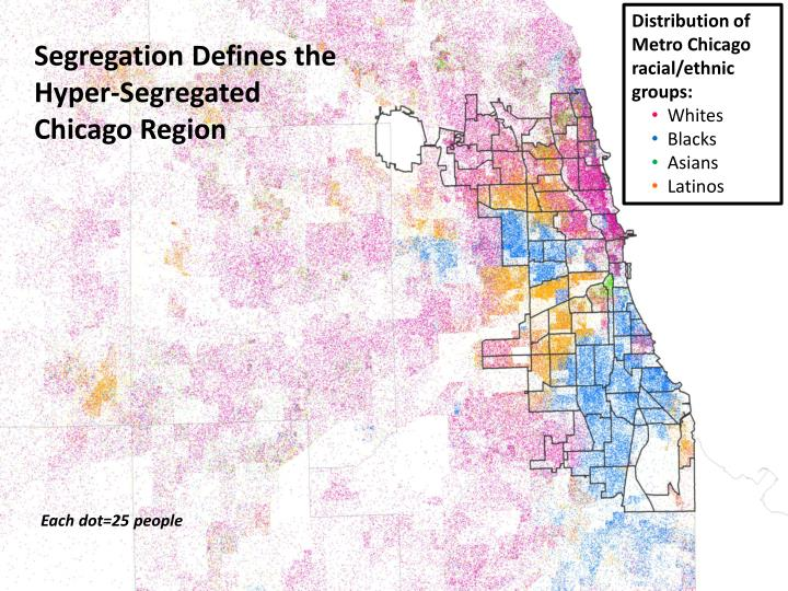 Distribution of Metro Chicago racial/ethnic groups: