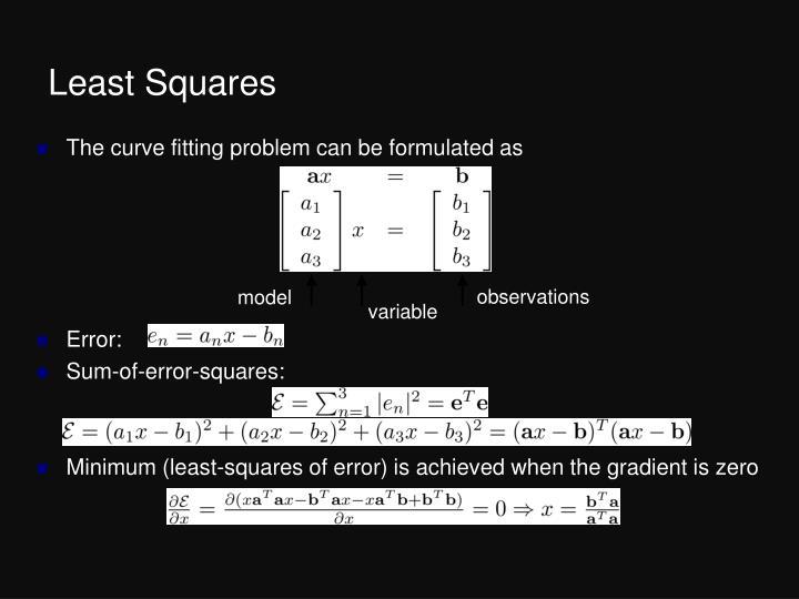 Least squares1