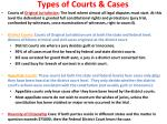 types of courts cases