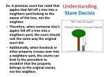 understanding stare decisis