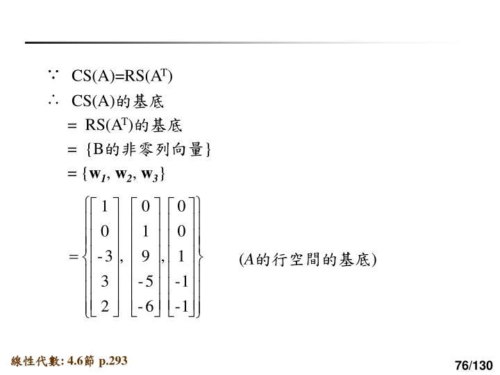 CS(A)