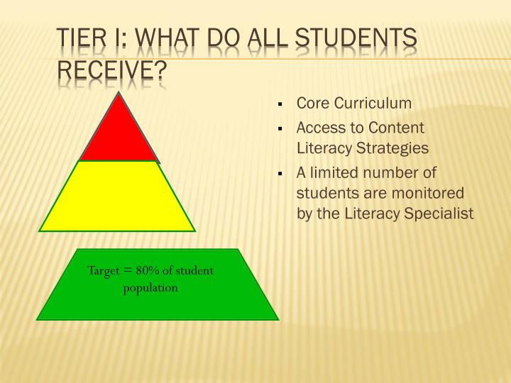 Tier I: What do all students receive?