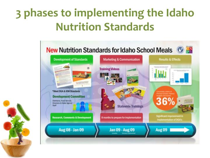3 phases to implementing the idaho nutrition standards