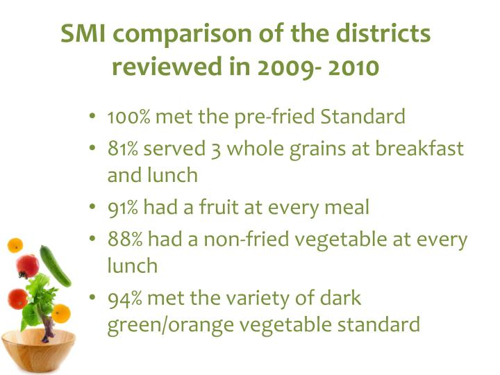 SMI comparison of the districts reviewed in 2009- 2010