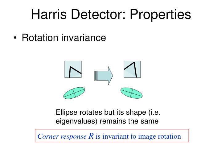 Harris Detector: Properties