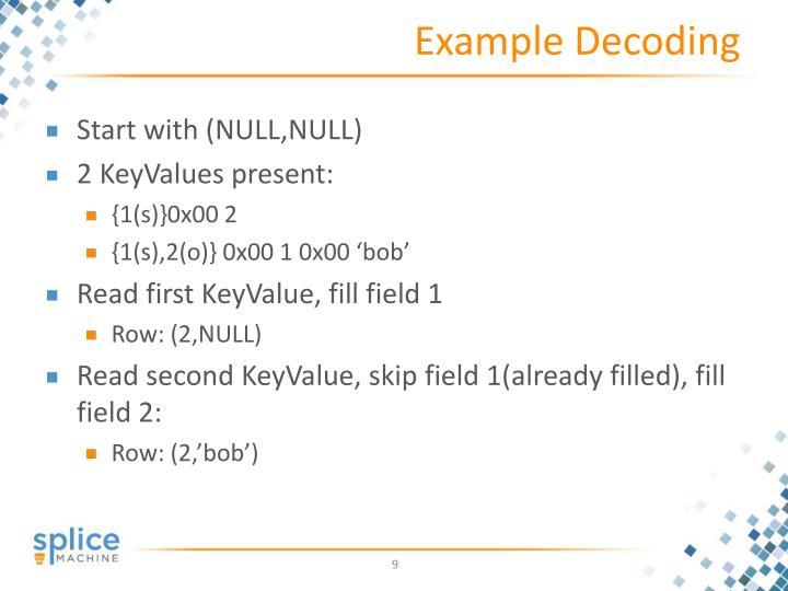 Example Decoding
