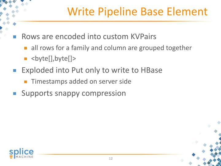 Write Pipeline Base Element
