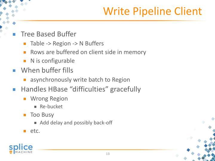 Write Pipeline Client