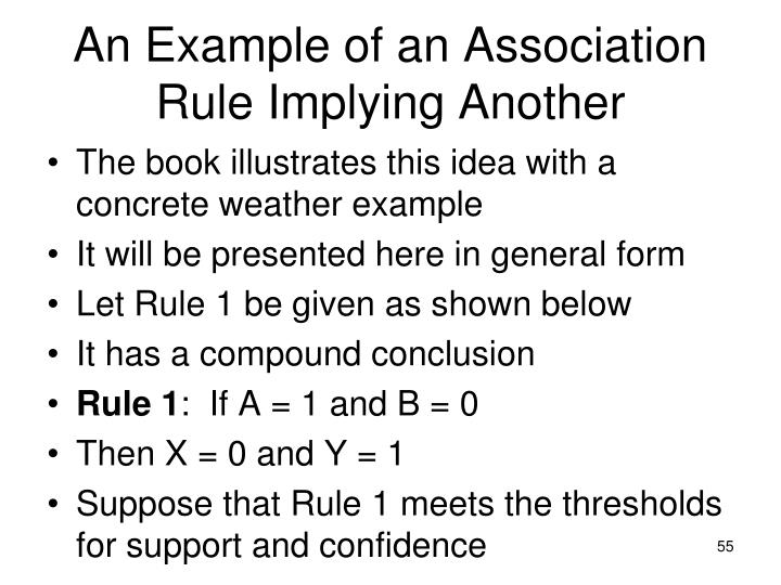 An Example of an Association Rule Implying Another