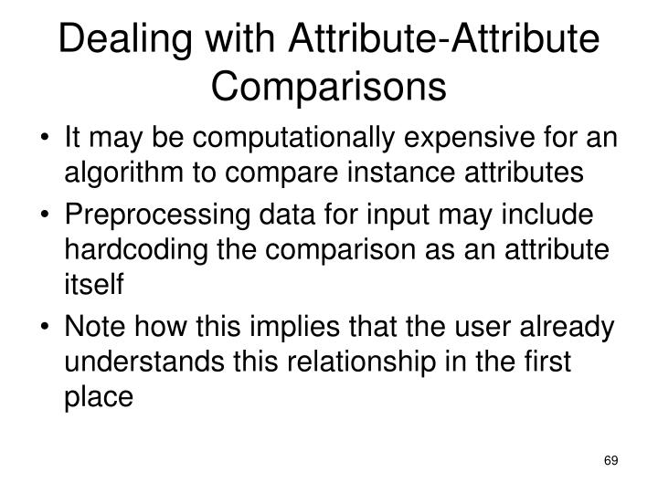 Dealing with Attribute-Attribute Comparisons