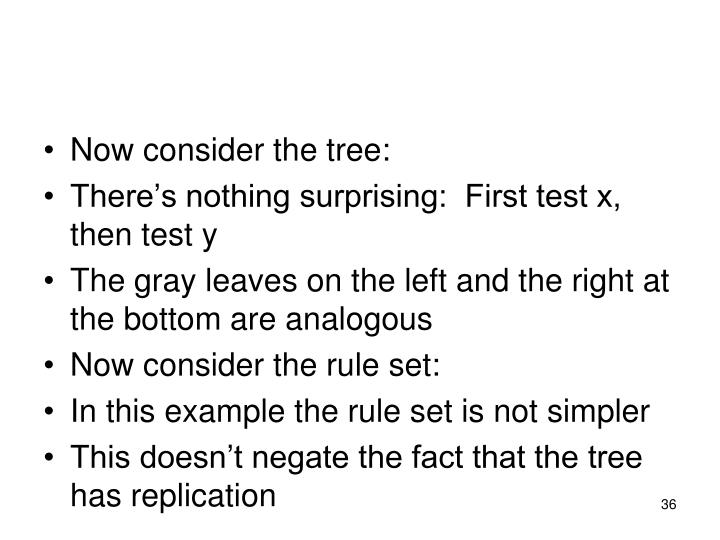 Now consider the tree: