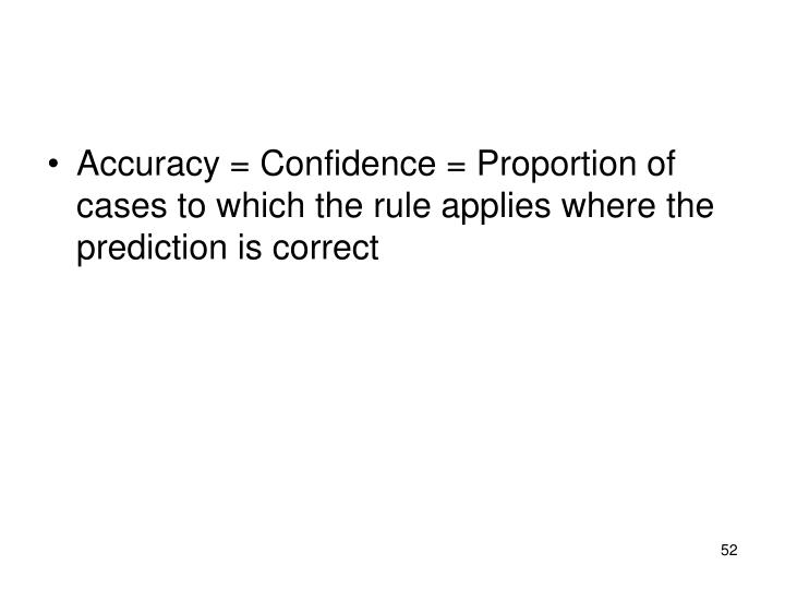 Accuracy = Confidence = Proportion of cases to which the rule applies where the prediction is correct